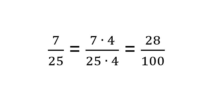 Hoe de gebruikelijke fractie in decimaal te vertalen: draai de noemer op 10, 100 of 1 000