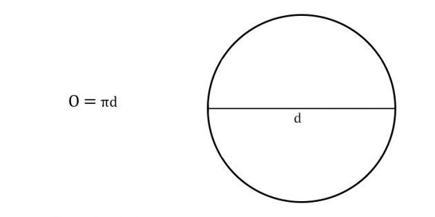 So finden Sie die Länge des Kreises durch den Durchmesser