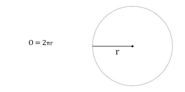 Cara Menemukan Panjang Lingkaran Melalui Radius