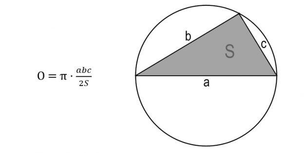 Cara menemukan panjang keliling melalui pihak-pihak dan area segitiga tertulis