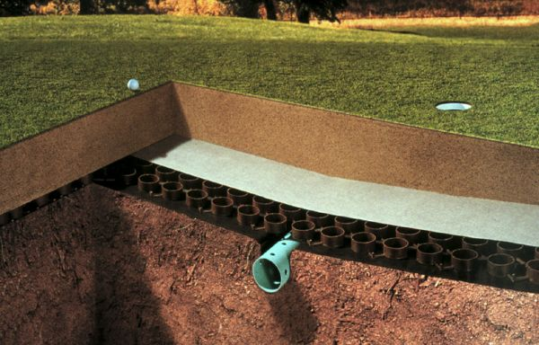 Retaining Wall Drainage Systems