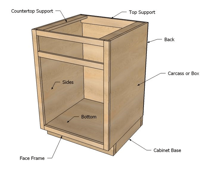 Dimensions Standard Cupboard Kitchen Drawer And