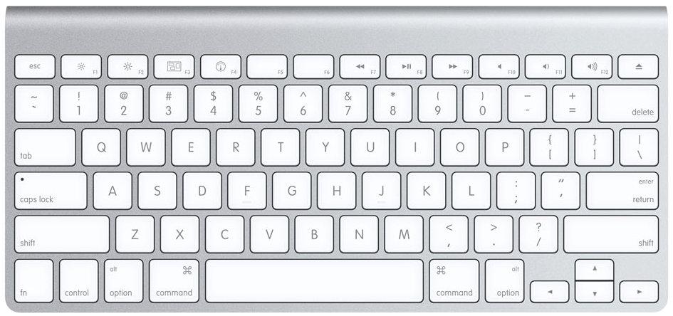 Fn Key Keyboard Ipad