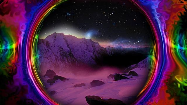 Northern Lights 360