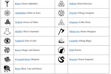 Symbol Charmed Symbols Symbol For Strength Bague De Fianailles
