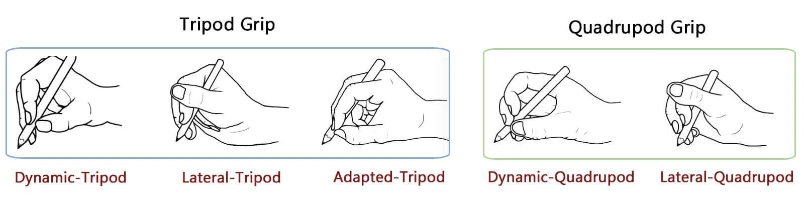 Types Fingers Arthritis