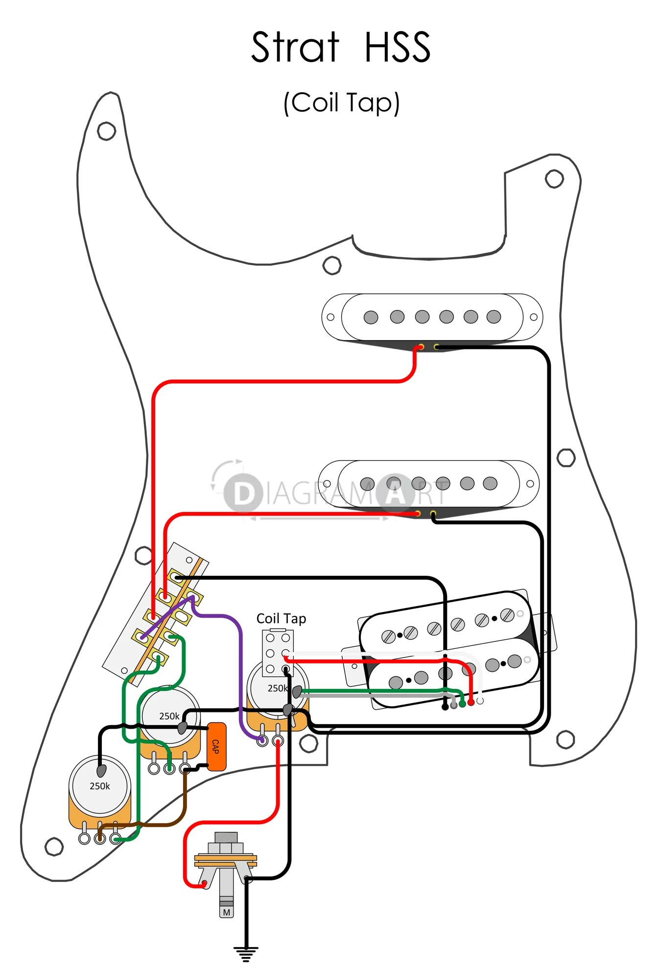 5 Way Strat Switch Wiring