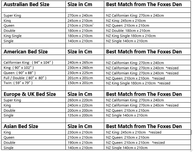 King Size Quilt Measurements Uk