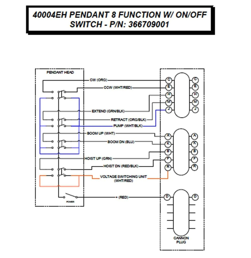 Linear Actuator Limit Switch Wiring Diagram In Series