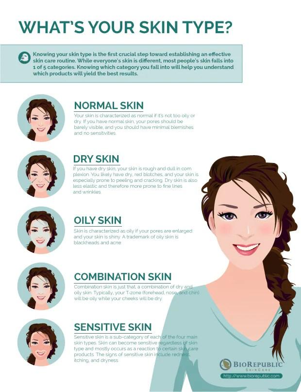 Type Quiz What My Skin