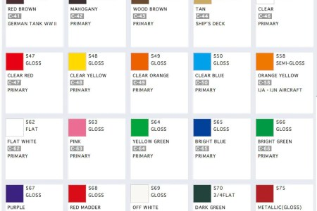 Beste Mr Metal Color Chart Bilder P Vasilydeo Conferenciafo