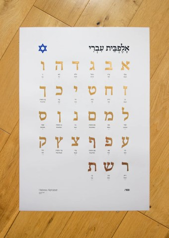 Hebrew Alphabet  with all golden letters     Gold and Letters Hebrew Alphabet  with all golden letters