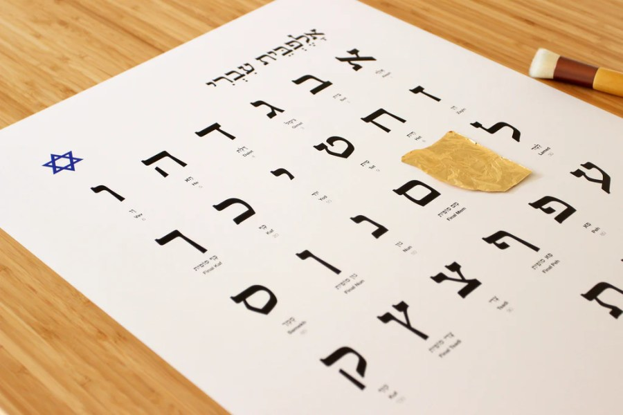 Hebrew Alphabet  with one golden letter     Gold and Letters Hebrew Alphabet  with one golden letter