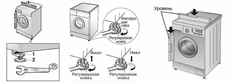 Installation et nivellement de la machine à laver en termes de niveau
