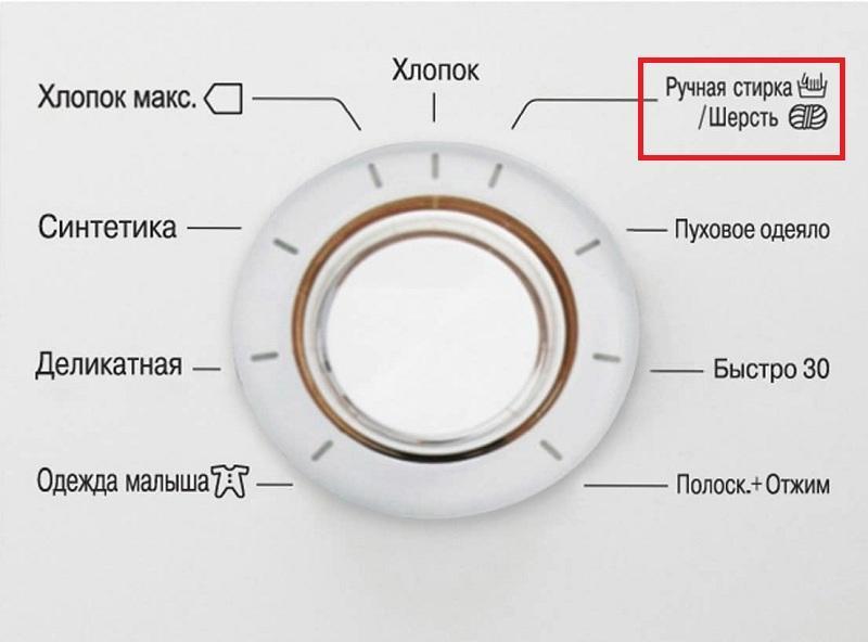 Λειτουργίες πλυσίματος για κάτω μπουφάν