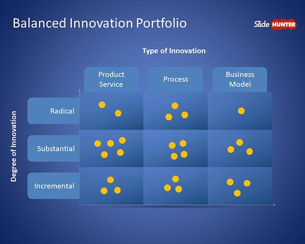 Free Balanced Innovation Portfolio Powerpoint Template