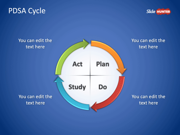 Free Free Plan Do Study Act PowerPoint Template   Free PowerPoint     PDSA Cycle PowerPoint Template