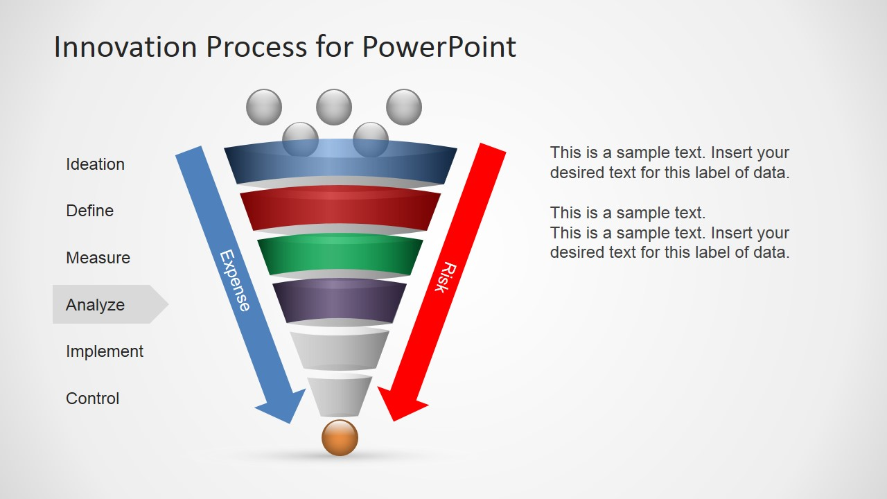 Innovation Process Funnel Diagram For Powerpoint Slidemodel