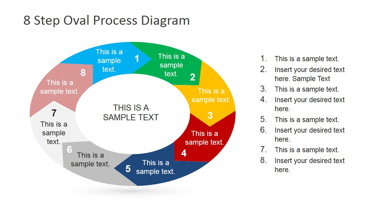 Step 8 Education Process