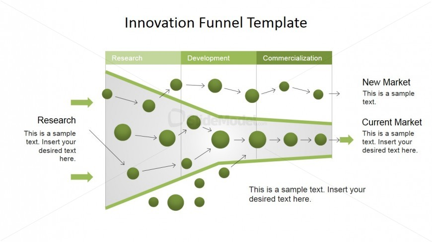 6745 03 Innovation Funnel Template 5 Slidemodel