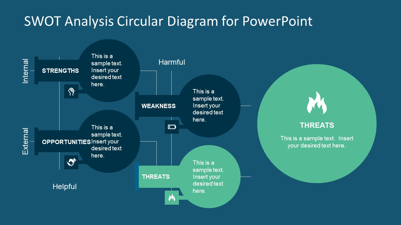 Ppt Diagram Of Swot With Circular Icons Slidemodel