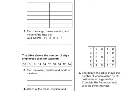 algebra assessment book » Best Free Fillable Forms | Free Fillable Forms