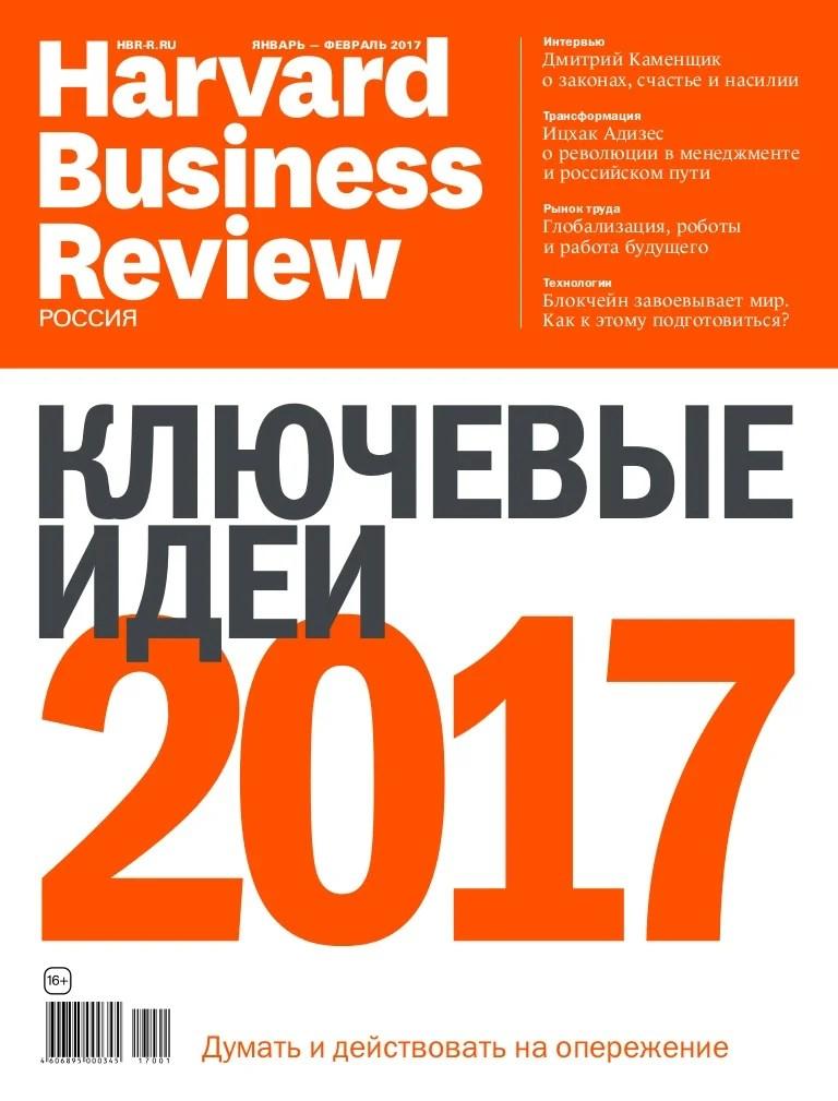 harvard business review - 768×1009