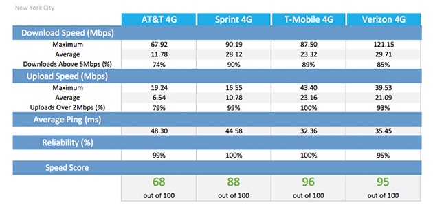 Unlimited Talk Cell Phone Plans