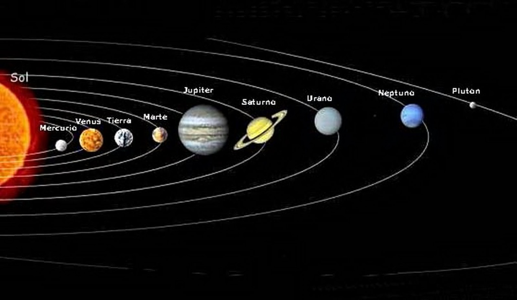 Solar System Center What Your Will Be