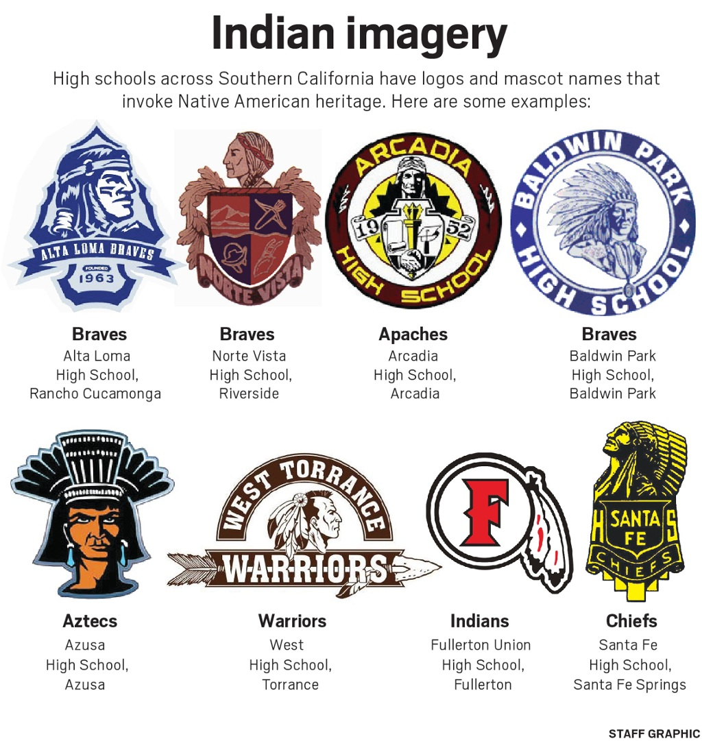 Cleveland Native American Mascots