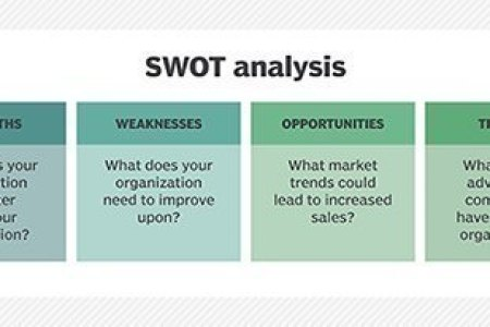 swot analysis of a person » 4K Pictures | 4K Pictures [Full HQ ...