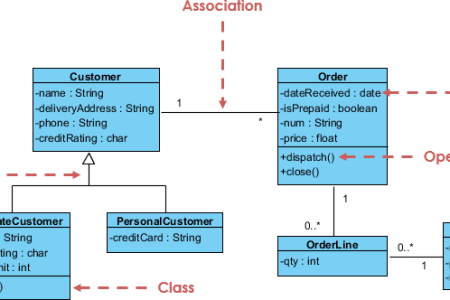 Interior sequence diagram full hd maps locations another world online job portal system diagram sequence njit drawing system sequence diagrams chapter applying uml and auth sequence diagram sequence diagram unmasa dalha ccuart Image collections