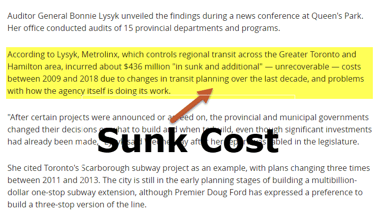 Sunk Cost Examples Breaking Down Sunk Cost