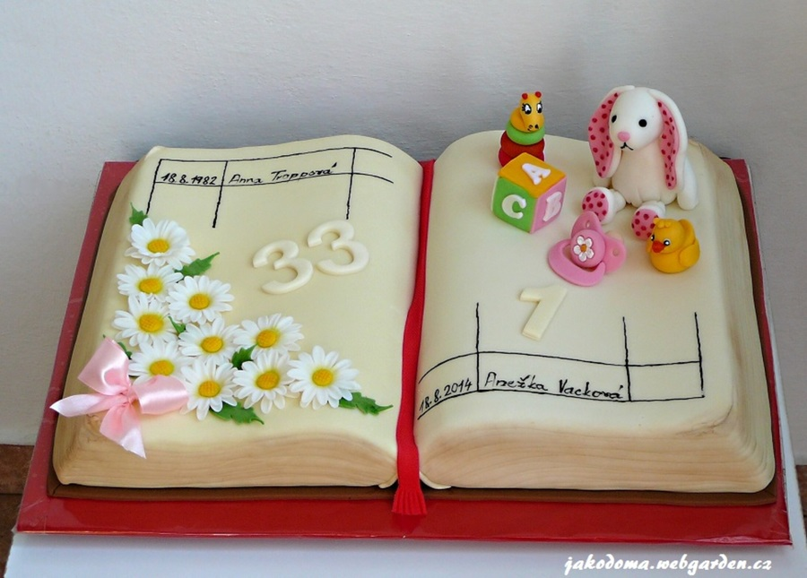 Double Birthday Cake Cakecentral Com