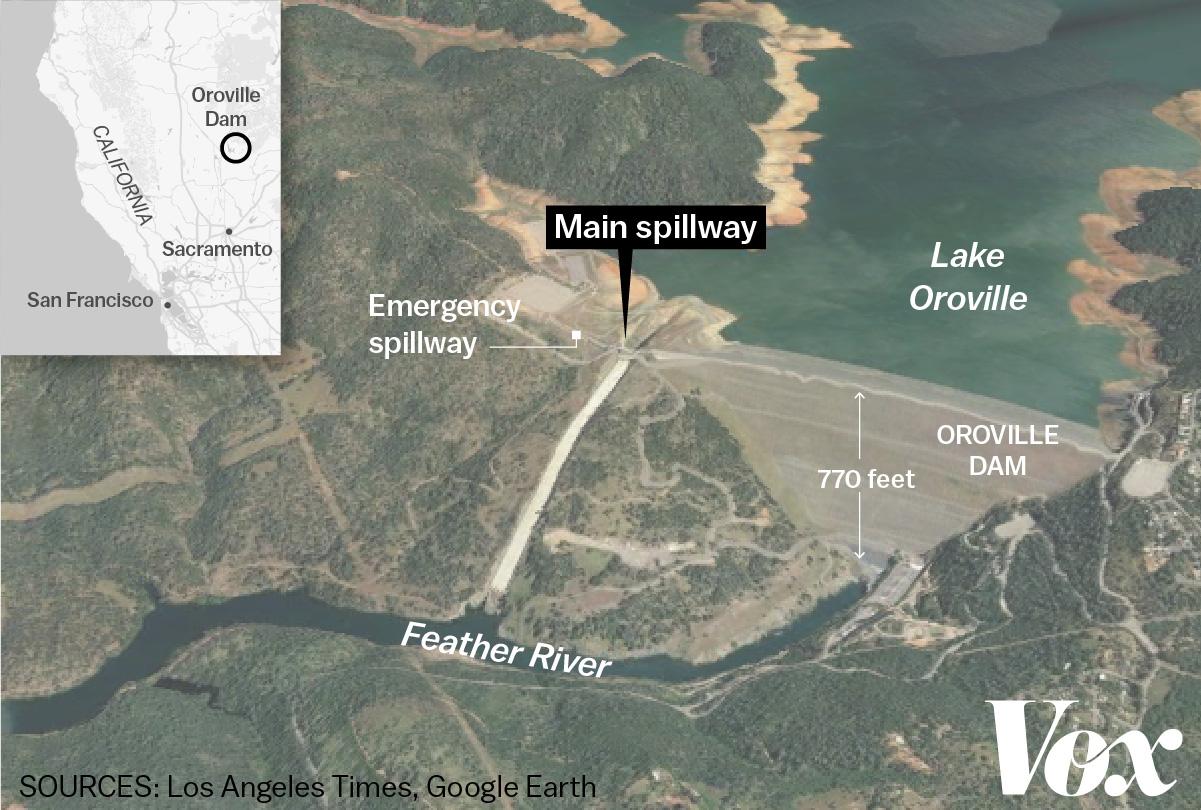 Sacramento Dams And River Map
