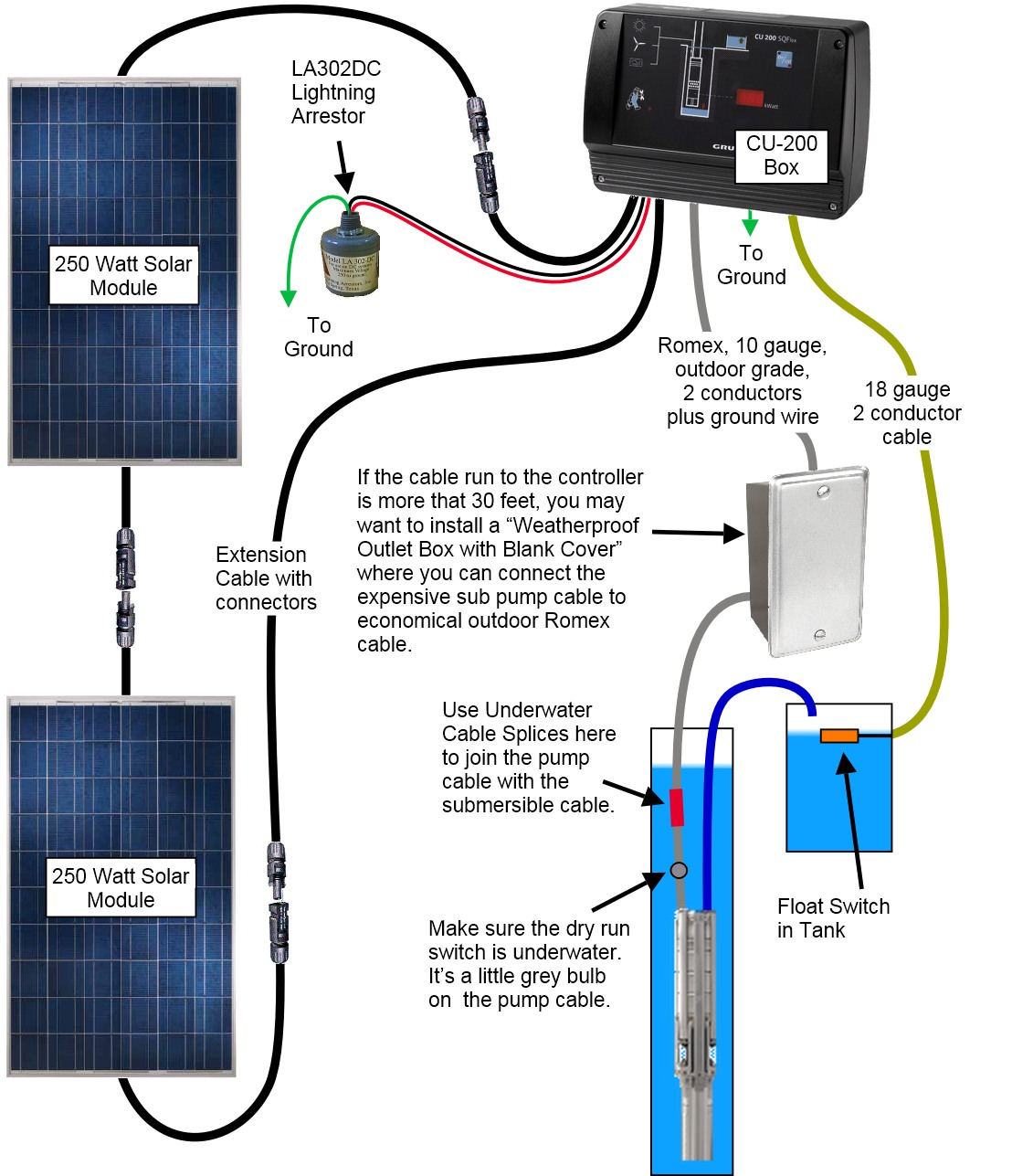Home Solar Power System Diagram