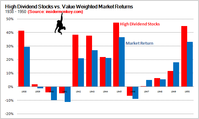 Securities Vs Shares