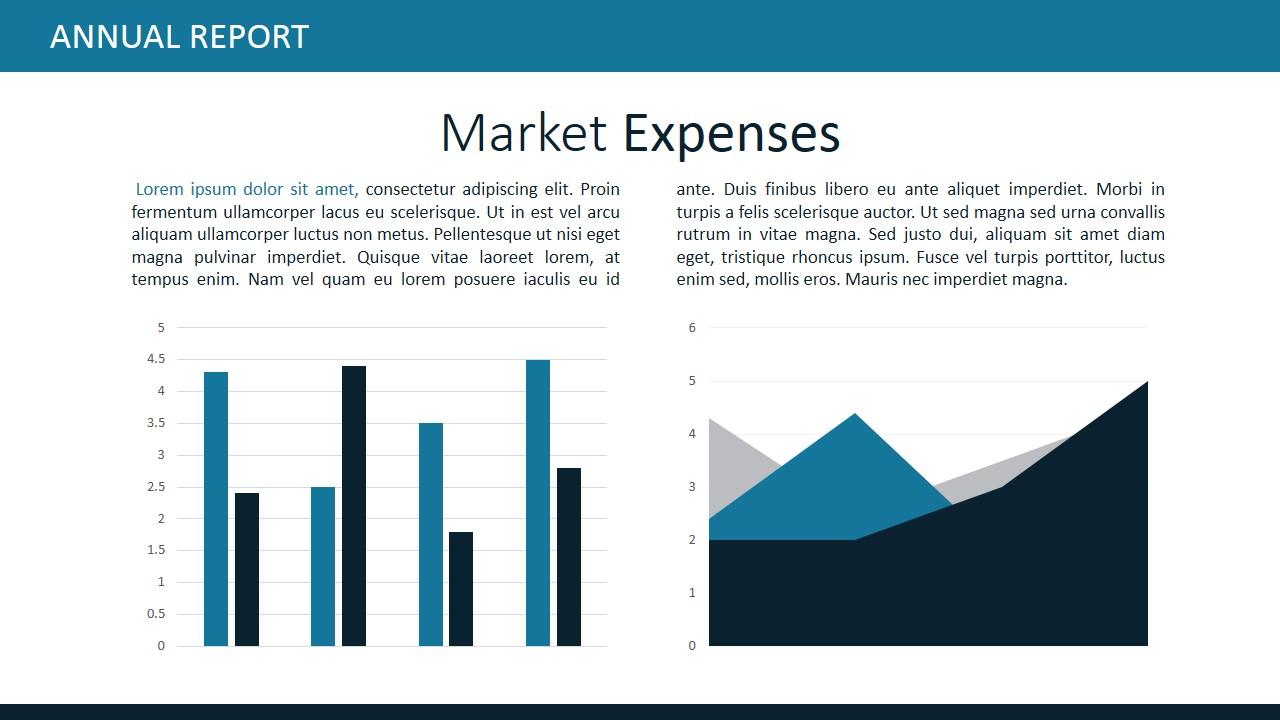 Market Expenses Powerpoint Themes Slidemodel
