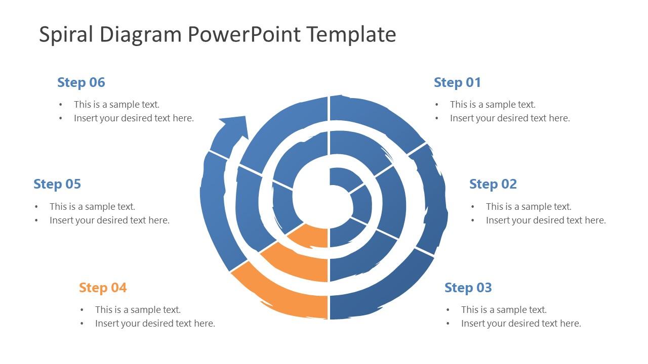 Powerpoint Template Of Spiral Slidemodel
