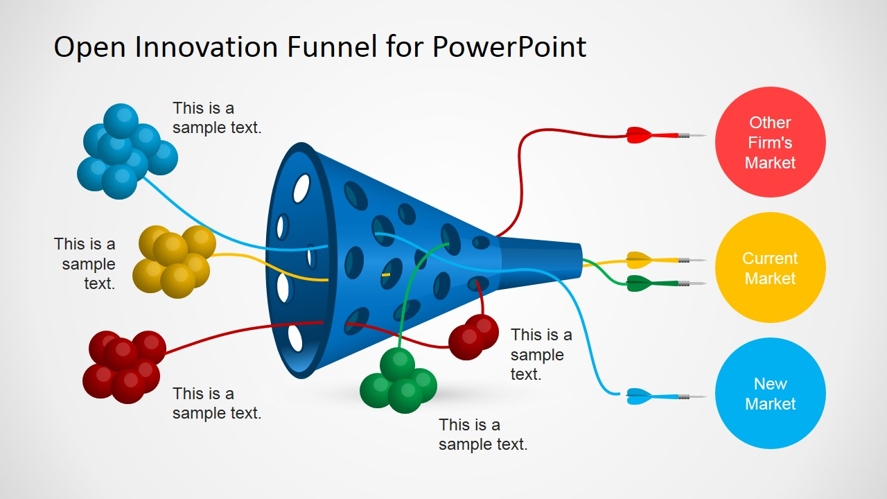 Open Innovation Funnel Template For Powerpoint Slidemodel