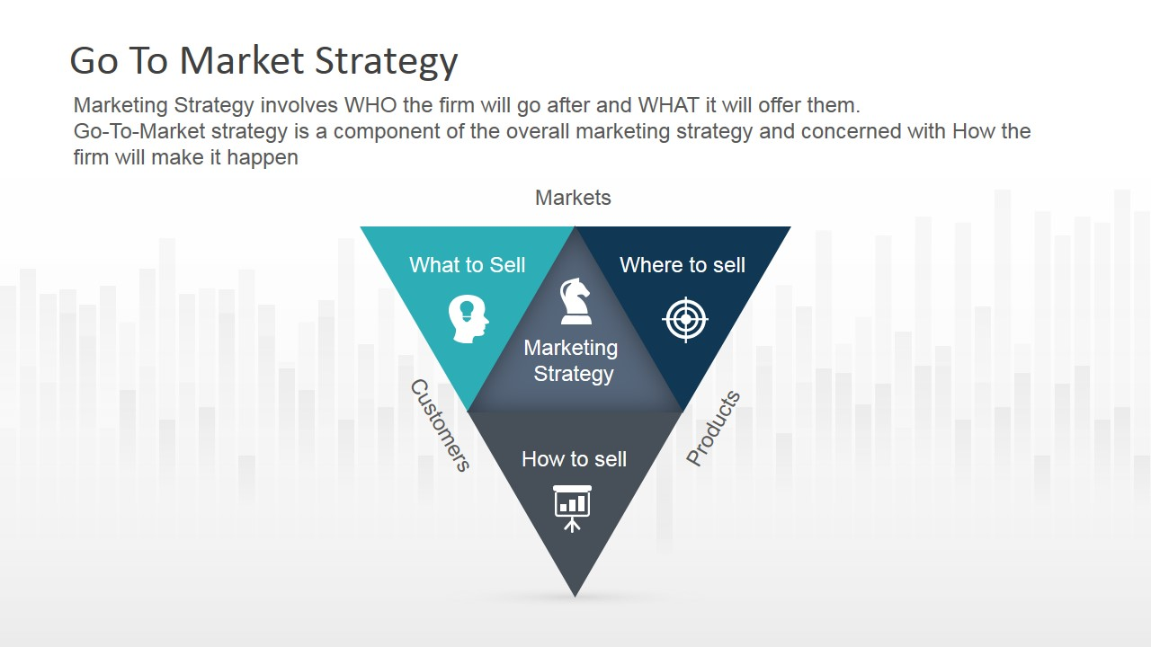 Marketing Strategy Pyramid Powerpoint Diagram Slidemodel