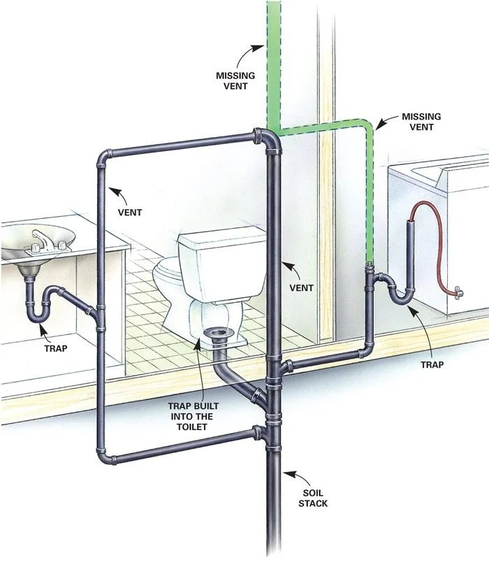 Lavatory Drain Installation