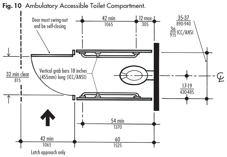Stall Hardware Locking Bathroom