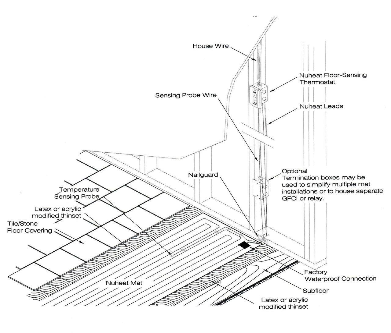 Nuheat electric floor heating mat 12 ft series 240 volt 8200c04b 5690 4bd7 ac04 34514626124b 54065 nuheat g144mat nuheat wiring diagram with in