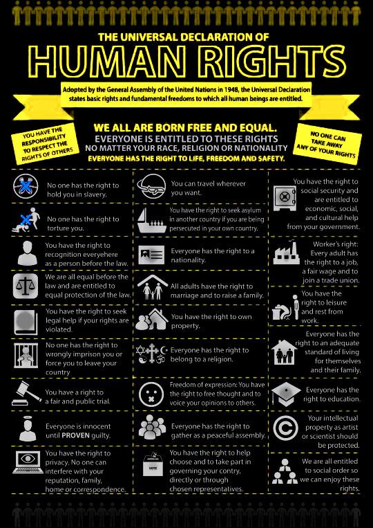 John Retroreloader Com Human Rights Posters Infographics