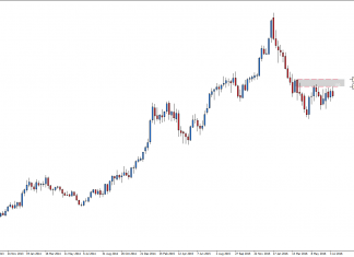 usdcad-w1-admiral-markets-as.png