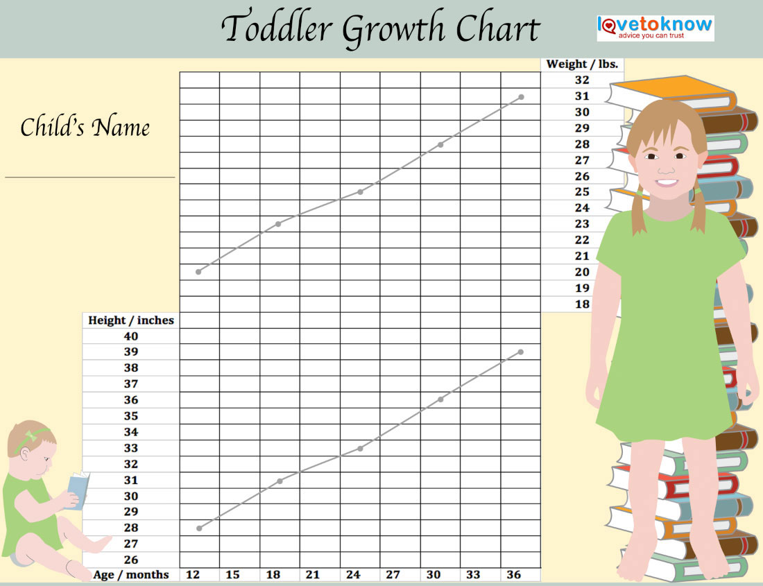 20 month old growth chart images free any chart examples 20 month old growth chart images free any chart examples 20 month old growth chart gallery nvjuhfo Image collections