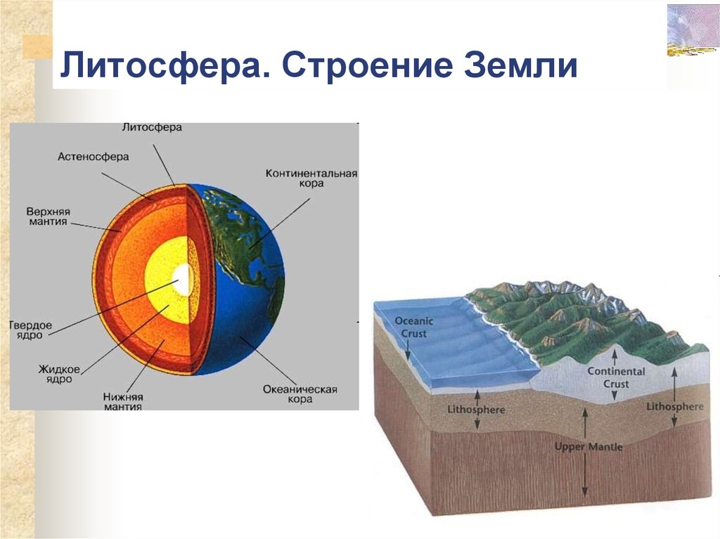 earth's lithosphere pictures - 1024×767