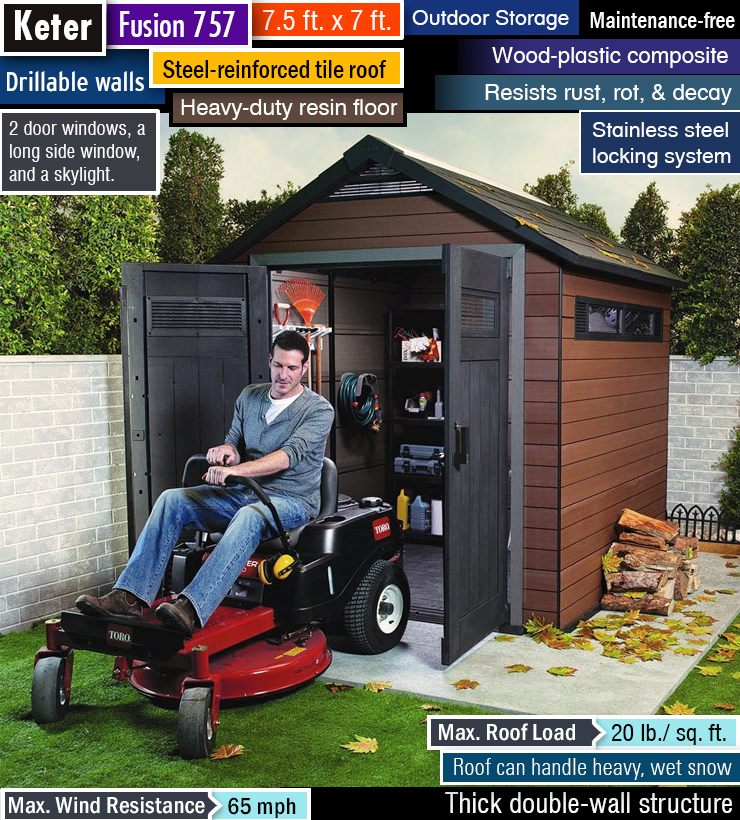 Garden Wood Chippers Shredders