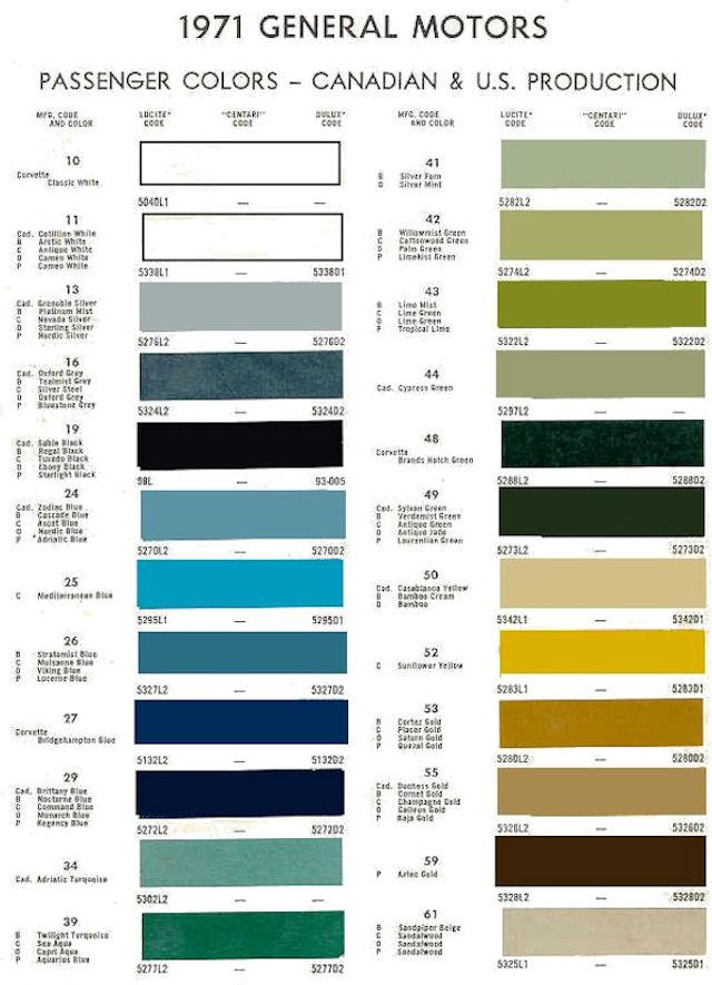 1971 Paint Colors Pontiac